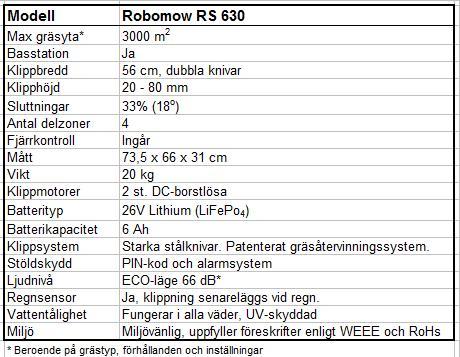 Spec. Modell RS 630